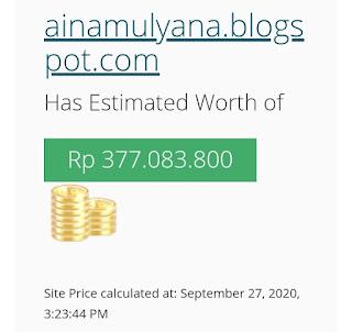 Harga minimal ainamulyana.blogspot.com