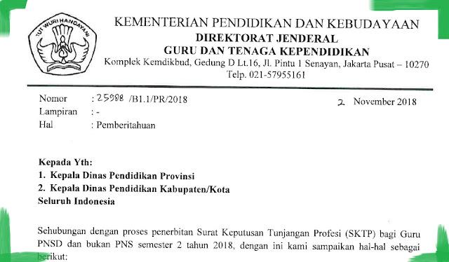 Surat Keputusan SKTP bagi Guru PNSD dan Bukan PNS Semester 2 Tahun 2019