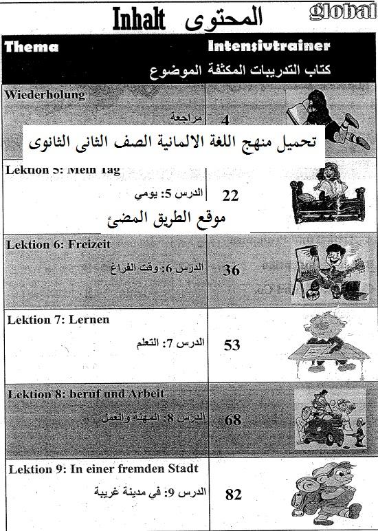تحميل منهج اللغة الالمانية الصف الثانى الثانوى , شرح الدروس و مراجعة نهائية , تدريبات وامتحانات