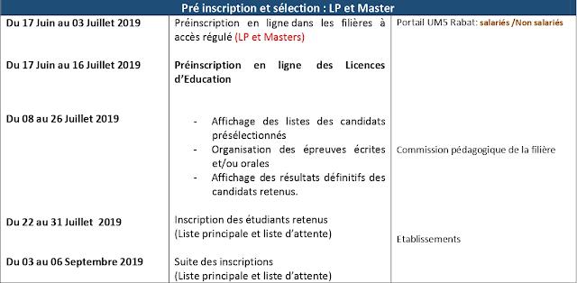 مهم جدا للمقبلين على  ولوج الماستر بجامعة محمد الخامس بالرباط  2019-2020