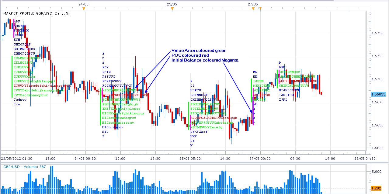 Computational Trading: May 2012