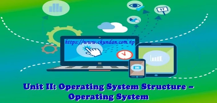 Unit II: Operating System Structure – Operating System