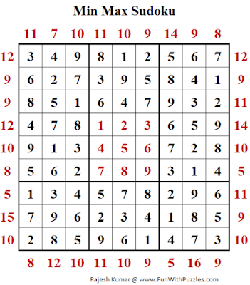 Answer of MinMax Sudoku Puzzle (Daily Sudoku League #215)