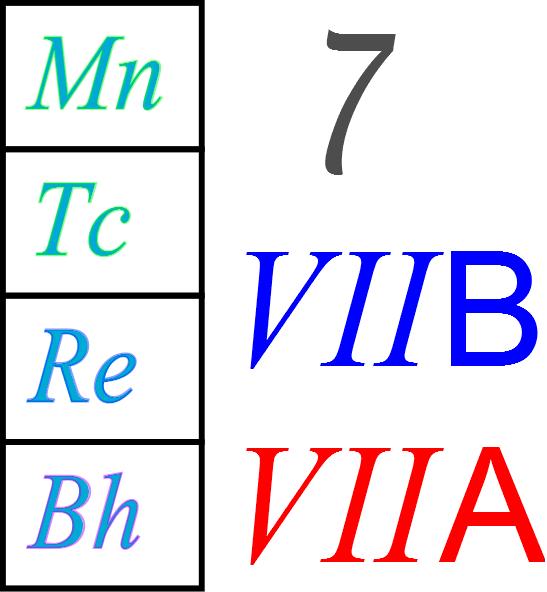 Ciencias de joseleg 3 estructura de la tabla periodica bloques y 328 grupo 7 urtaz Gallery
