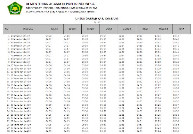 Jadwal Imsakiyah Ramadhan 1442 H Kabupaten Jombang, Provinsi Jawa Timur