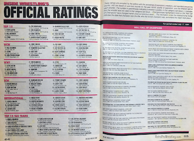 Inside Wrestling  - November 1998 -  Pro Wrestling rankings