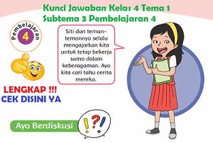 Kunci Jawaban Kelas 4 Tema 1 Subtema 3 Pembelajaran 4 www.simplenews.me