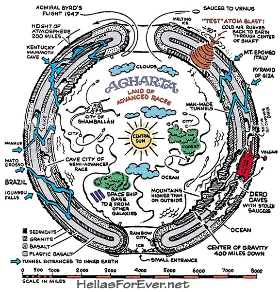 Τι μας λέει για την Κοίλη γη η Φυσική και η Μεταφυσική
