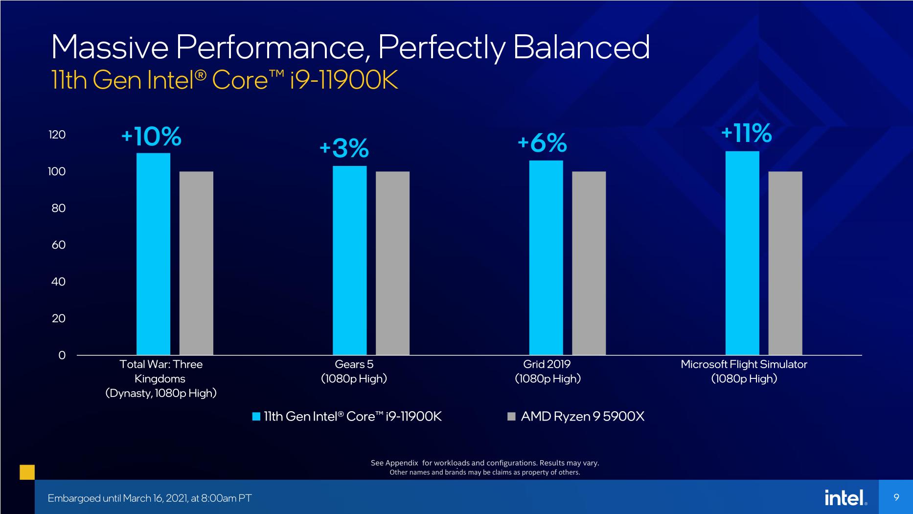 Intel Core i9-11900K ve AMD Ryzen 9 5900X