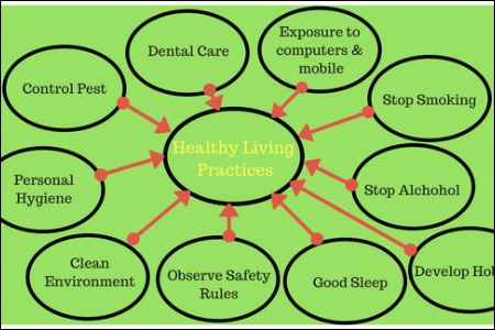 Healthy Living Practices