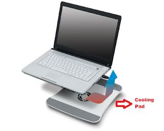 10 Cara Mengatasi Game LAG Atau Patah-Patah Di PC/Laptop Dengan Mudah