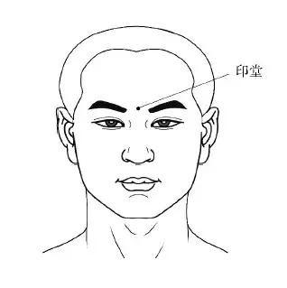 頭痛揉眉背痛搓腰,按摩七個穴位有效止痛!(牙痛、胃痛)
