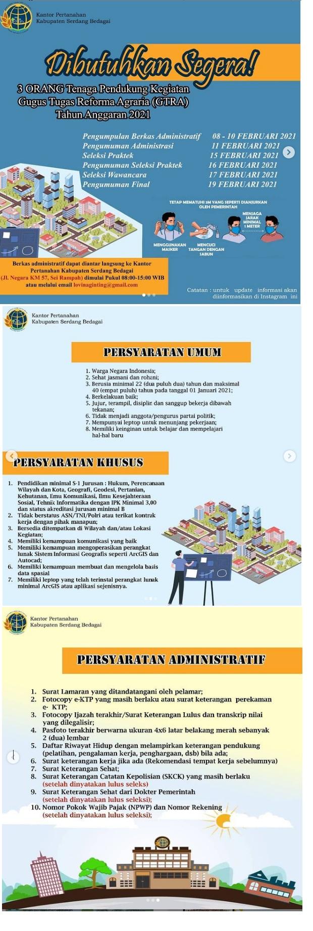 Kantor Pertanahan BPN Bulan Februari 2021