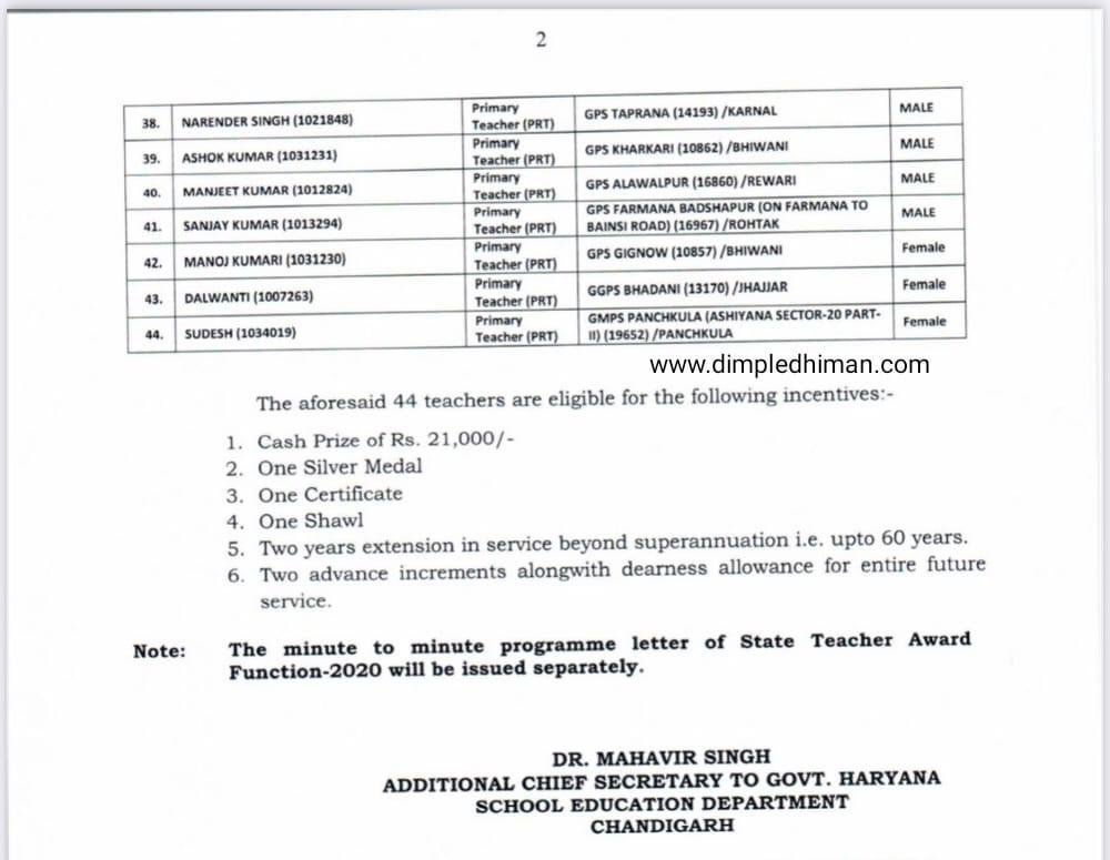 हरियाणा सरकार ने राज्य शिक्षक पुरस्कार के लिए 44 टीचरों के नाम की लिस्ट यहां देखें - डिंपल धीमान