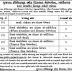 GIDM Recruitment 2019 For Various Posts | gidm.gujarat.gov.in