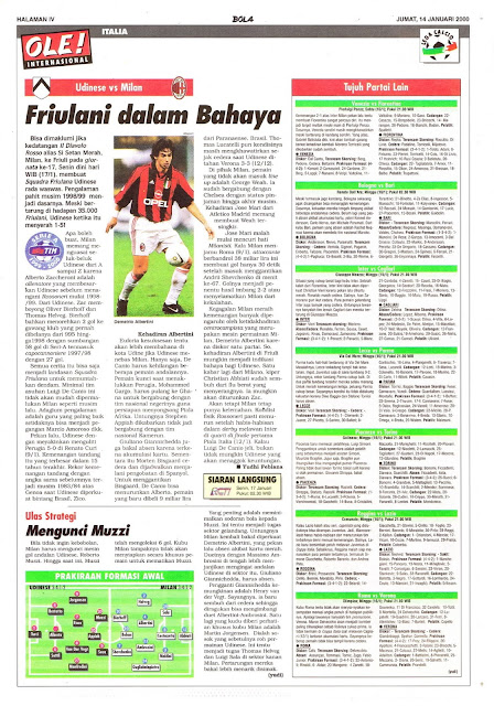 UDINESE VS MILAN FRIULANI DALAM BAHAYA