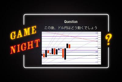 相場予想ゲーム第2回!ドル円週足1月24日~