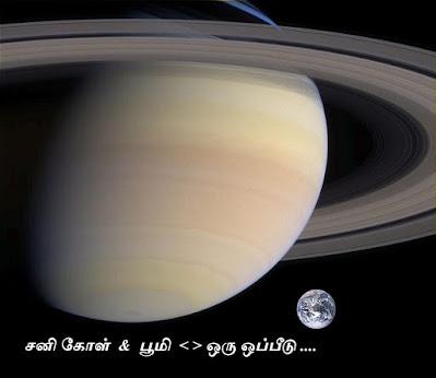 Saturn bio data