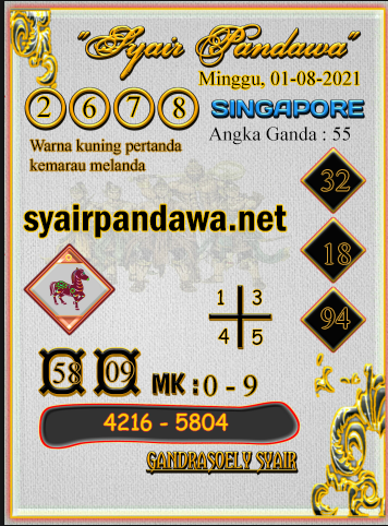 Gambar Syair Pandawa Sgp minggu 01 agustus 2021