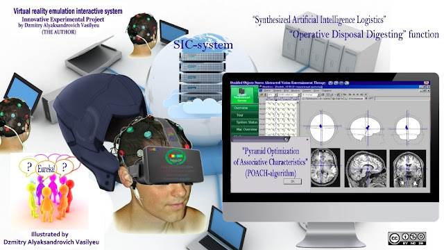 Artificial Intelligence Computing Optimization Network