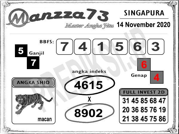 Prediksi Manzza73 SGP Sabtu 14 November 2020