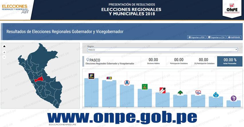 ONPE: Resultados Oficiales en PASCO - Elecciones Regionales y Municipales 2018 (7 Octubre) www.onpe.gob.pe
