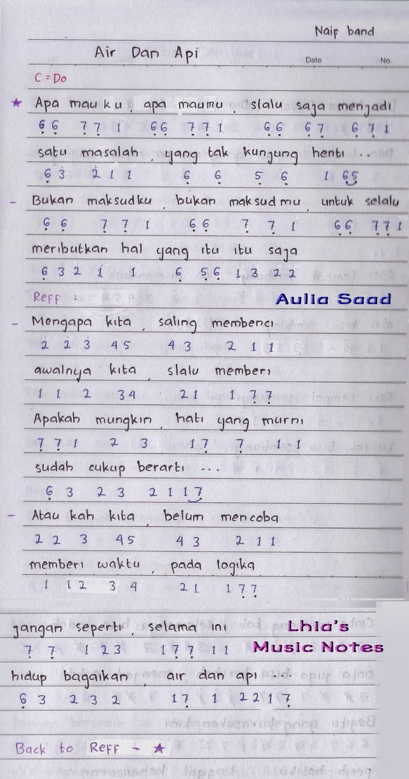 Chord Naif Bencinta Untuk Mencinta C : chord, bencinta, untuk, mencinta, Chord, Gitar, Kenangan