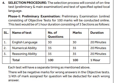 Examination Pattern for SBI CLERK 2019
