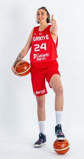 Eurobasket Women 2019 - İnci Güçlü - Türkiye