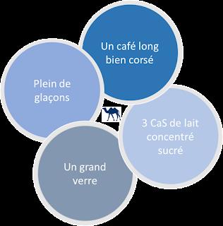 Le Chameau Bleu - Blog Cuisine et Voyage - Ingrédient pour la recette du  Café glacé à la vietnamienne