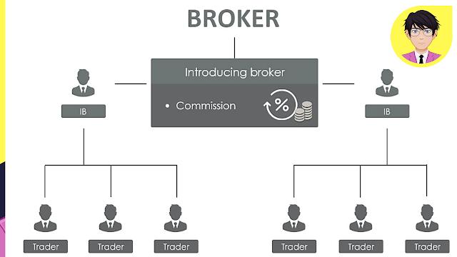 IB-BROKER