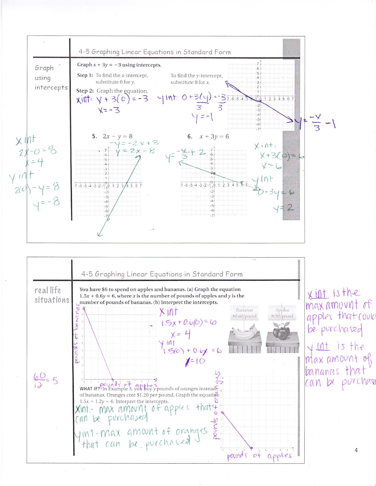 Ms jeans accel 7 blog 4 5 graphing linear equations in standard form 4 5 graphing linear equations in standard form falaconquin