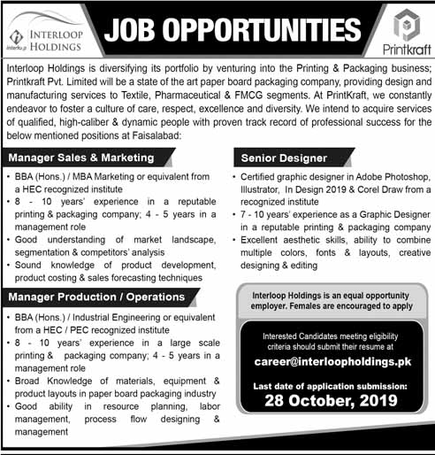 Interloop Holdings Faisalabad Jobs