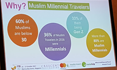 Muslim Millennial travellers are going to be a significant proportion of all Muslim travellers in future, with enormous purchasing power.