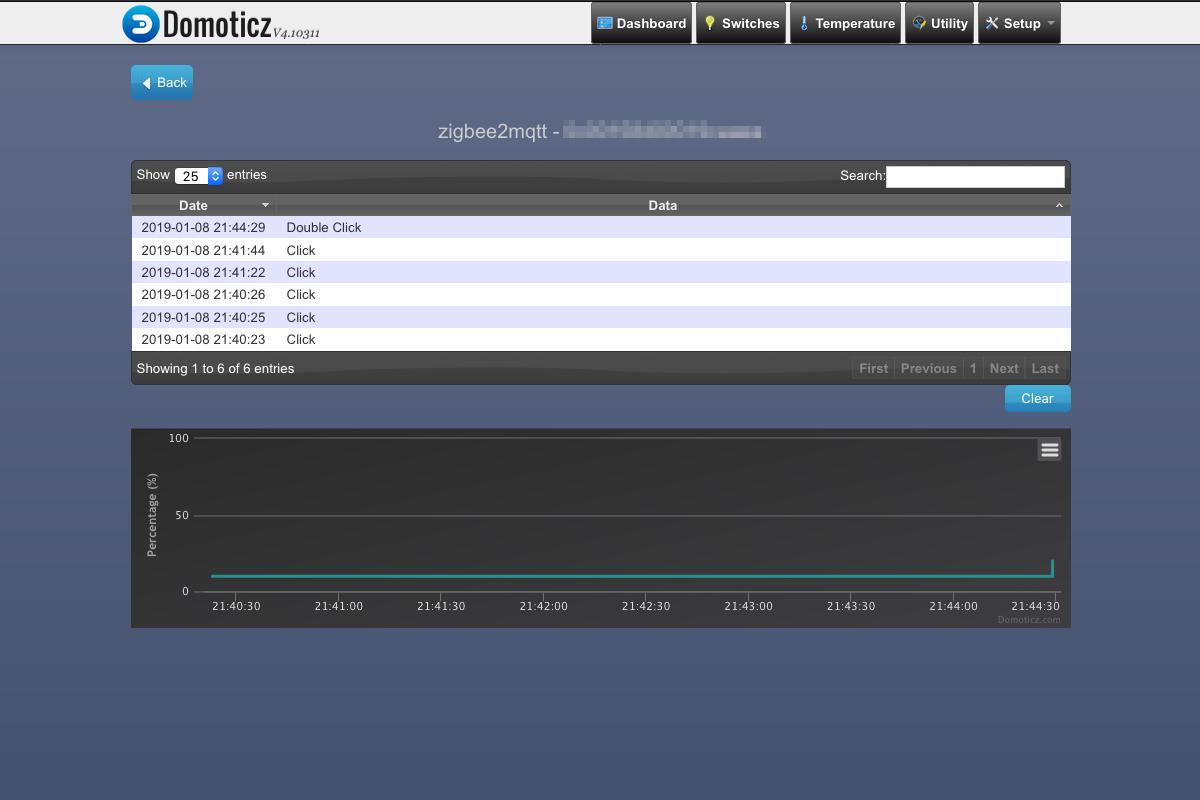 Come usare zigbee2mqtt con Domoticz