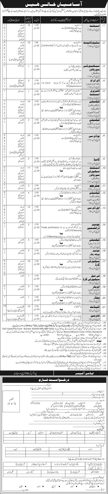 Pak Army General Headquarters GHQ Rawalpindi Jobs 2019