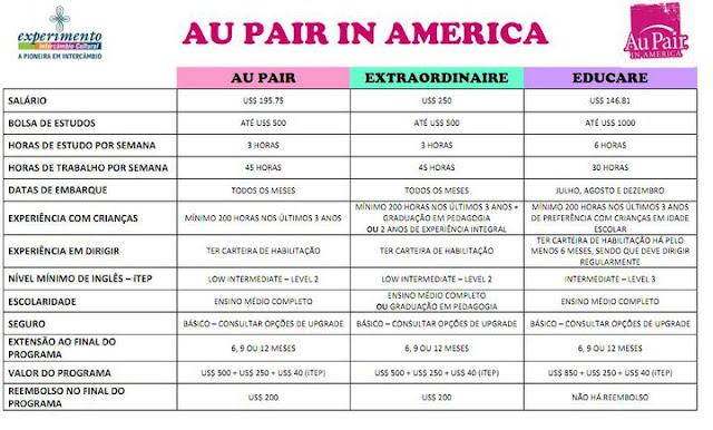Blog 30 Au Pairs