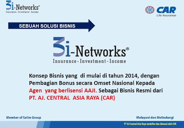 Subuah Solusi Income Tambahan Peluang Usaha Bisnis Online di Sukabumi