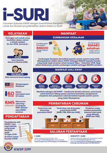 Cara Daftar i-Suri KWSP 2020 Untuk Suri Rumah RM480 ...