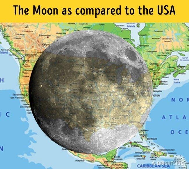 Mặt trăng so với nước Mỹ