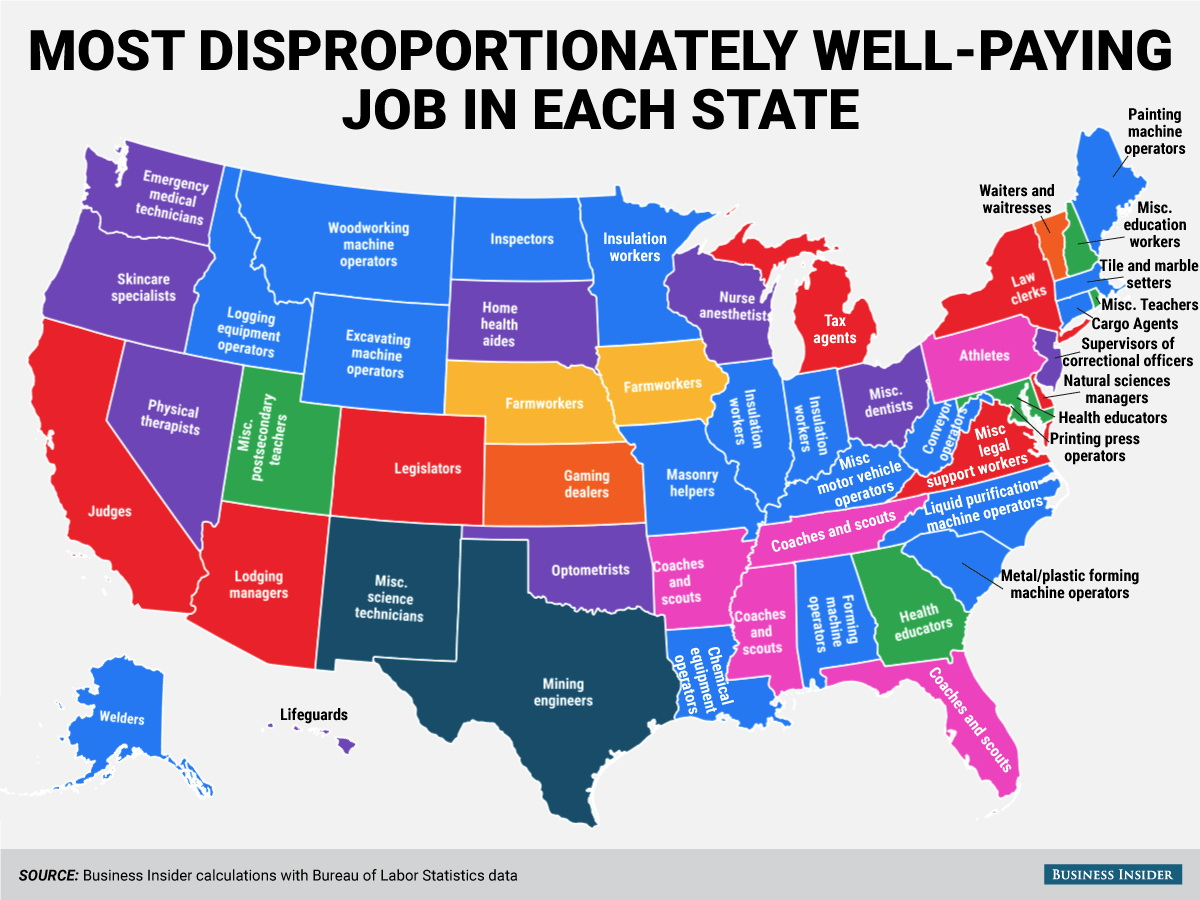 Most disproportionately well-paying job in each state