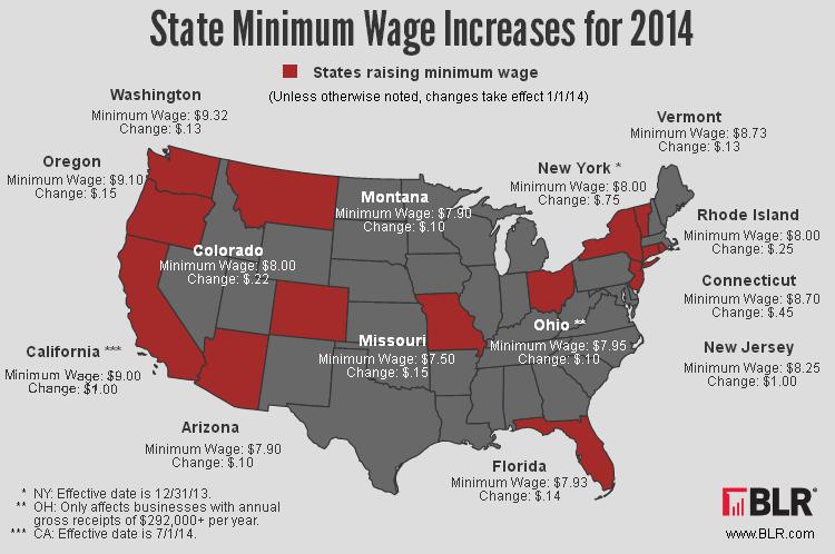 Changes to Alberta's minimum wage