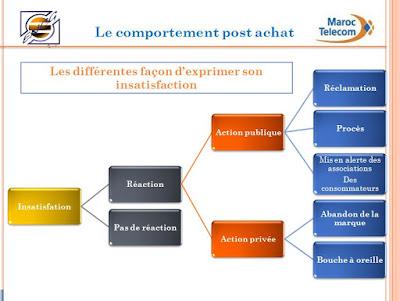 exemple de présentation powerpoint soutenance pfe