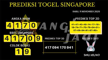 Prediksi Angka Jitu SGP Kamis 12 November 2020