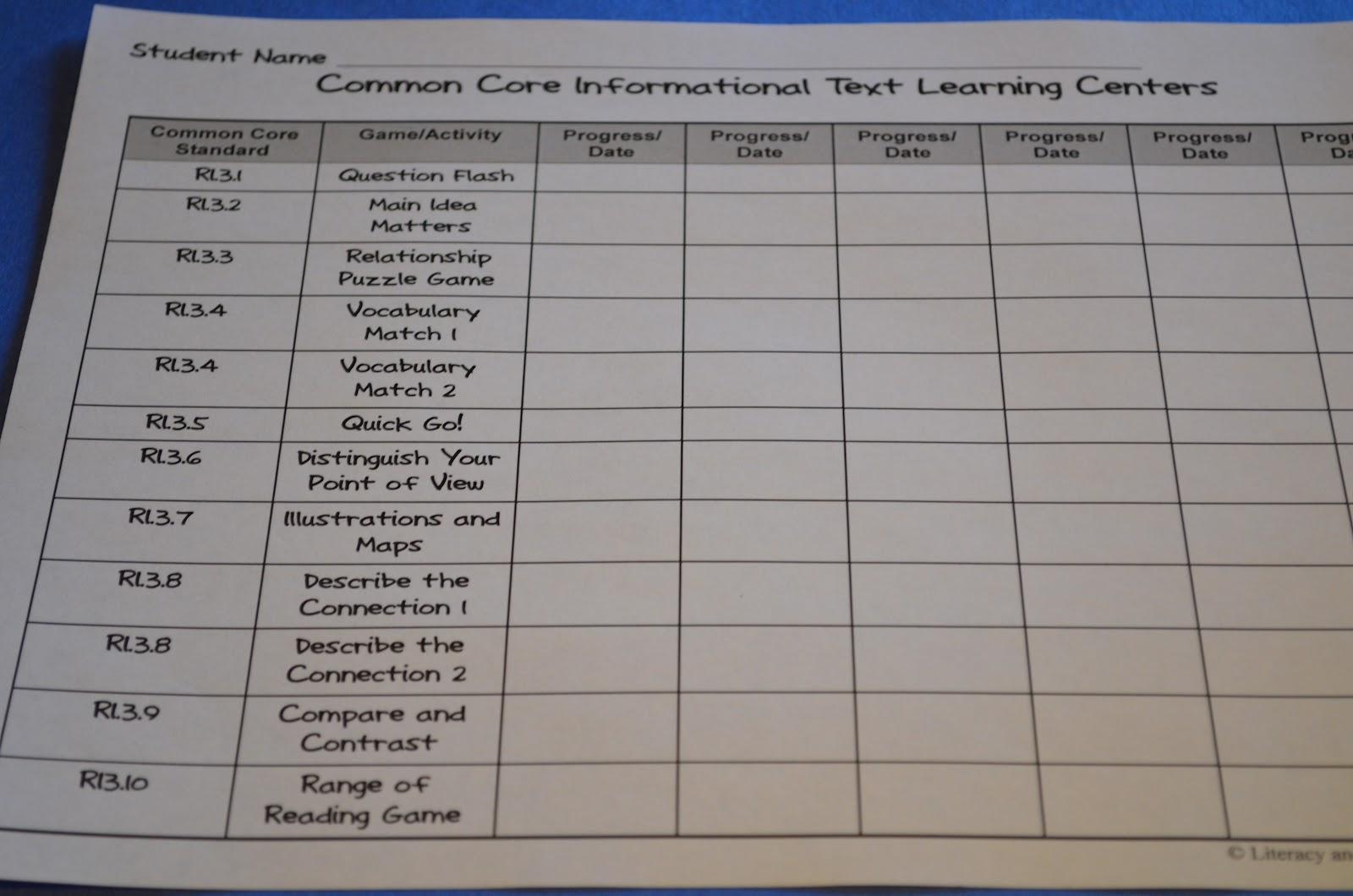 Common Core Worksheet For 3rd Grade Reading