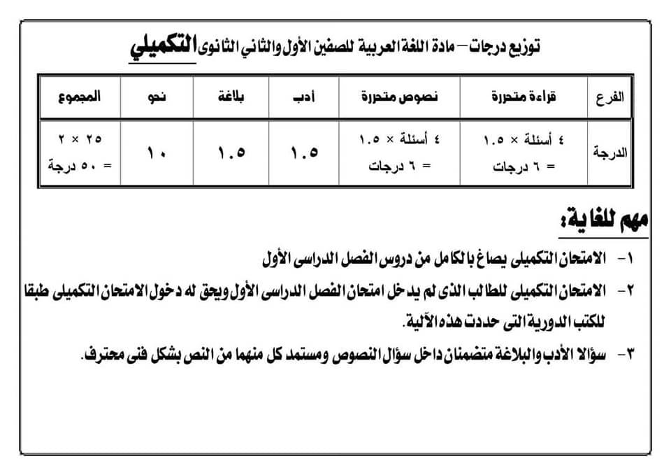 مواصفات الامتحان التكميلي لطلاب الصفين الأول والثاني الثانوي