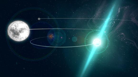astrophysique etoiles univers et relativite