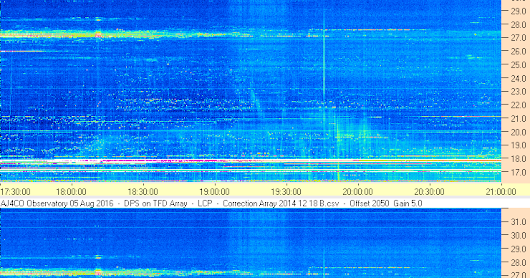 Use SDR# with Radio-Sky Spectrograph!