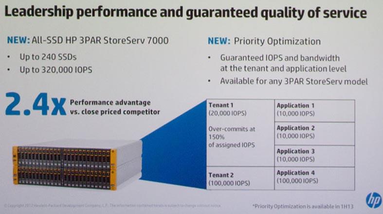HP announces 3PAR 7200 and 7400 mini-me Disk Arrays - Derek