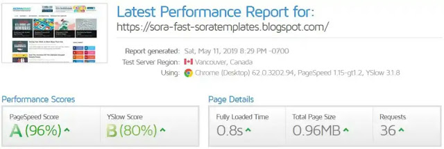 5 SEO Friendly Fast Loading Responsive Blogger Template